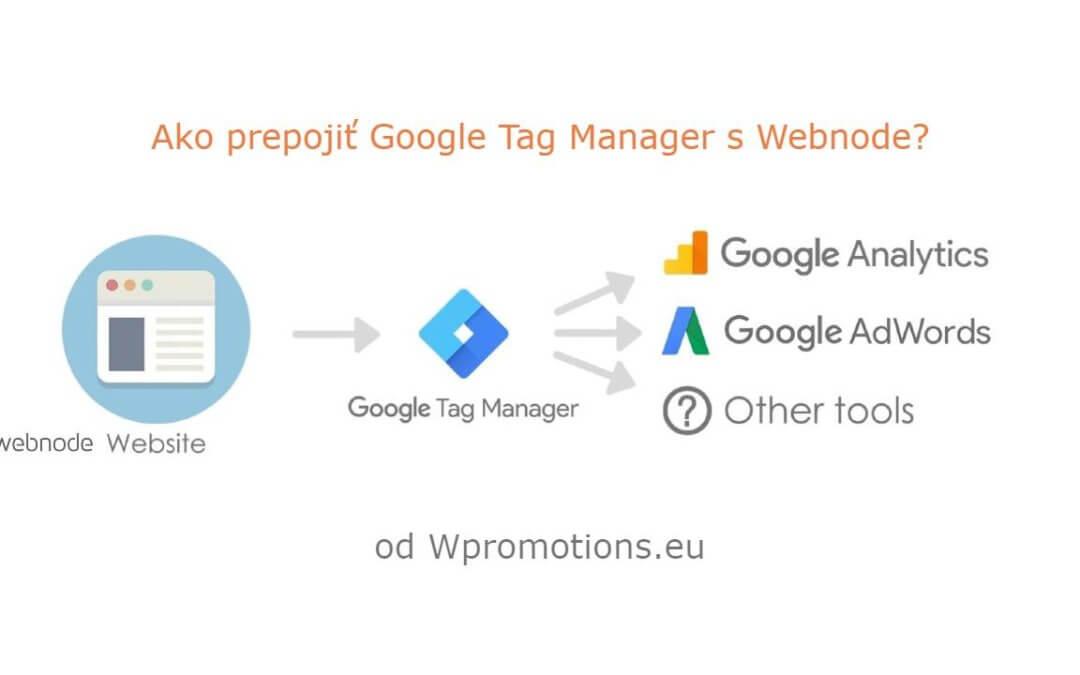 Ako prepojiť Google Tag Manager s webom od Webnode?