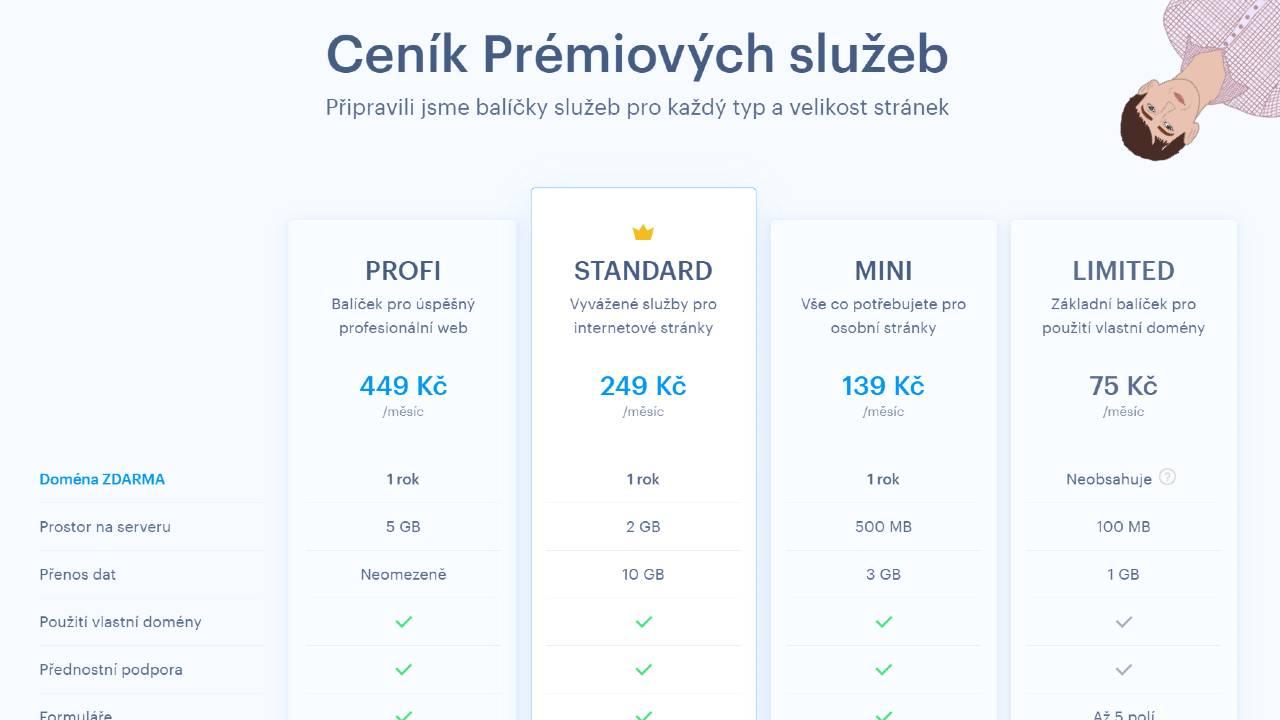 Webnode.cz Ofiko Cenik