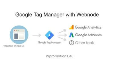 How to connect Google Tag Manager with Webnode website?